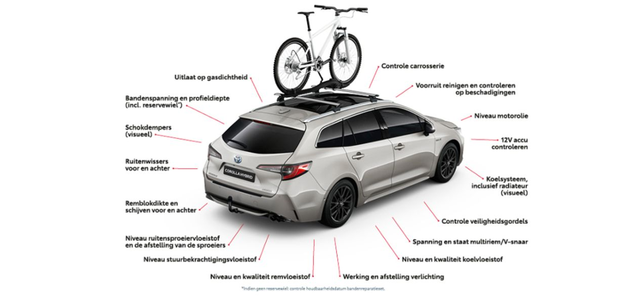 Mengelers Zomercheck - Mengelers Automotive controlepunten