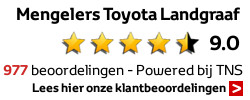 Mengelers Toyota Landgraaf - Reviews